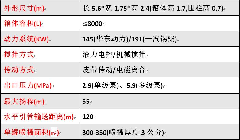 HF-KA8客土喷播机主要参数